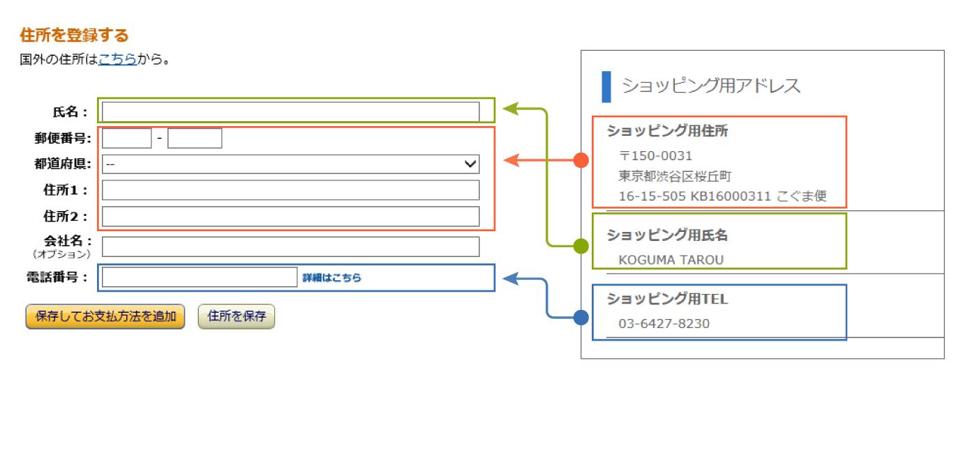 Amazon JPのショッピング用アドレス入力画面